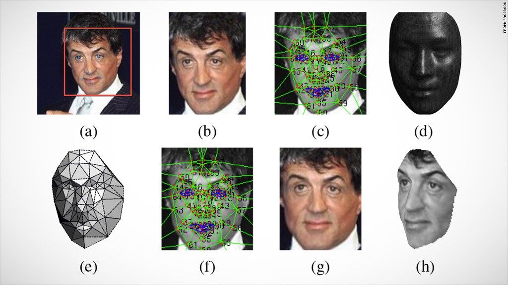 faebook-face-recognition-1024x576